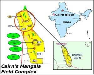 India: Cairn begins largest Rajasthan oil field production