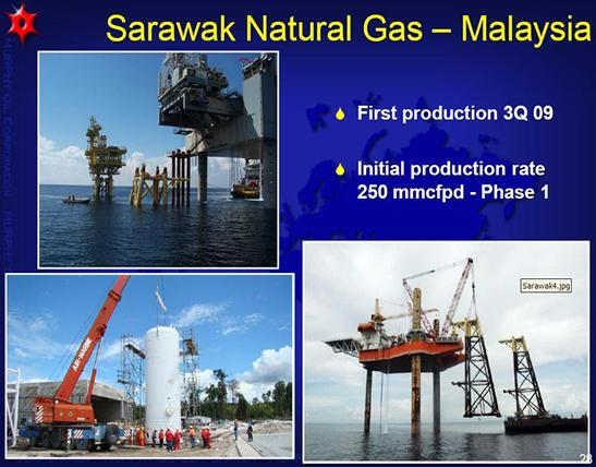 Latest News On Oil And Natural Gas