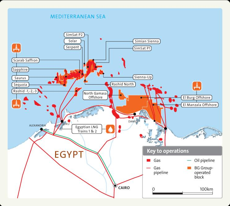 Egypt: BG Plans Third Pipeline To Its West Delta Deep