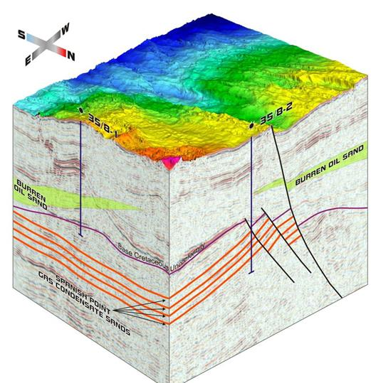 Ireland providence resources 3d survey highlights resource photo see caption ccuart Gallery