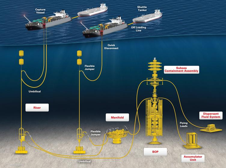 Bp Announces Intent To Join Marine Well Containment
