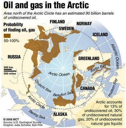 the future of russian gas and gazprom pdf