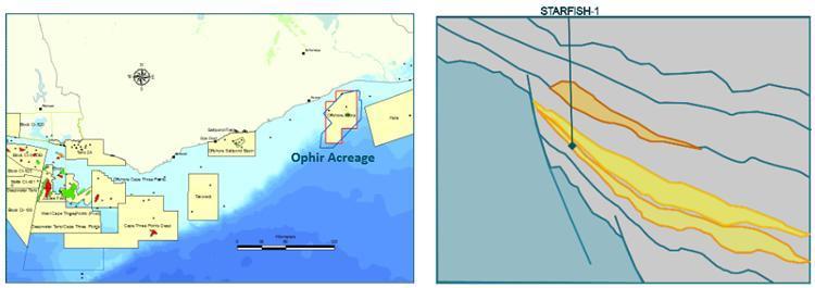 Ghana: Ophir Energy's Starfish-1 well offshore Ghana ...