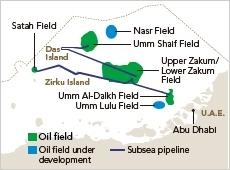 UAE: INPEX commences oil production from Nasr oil field, offshore