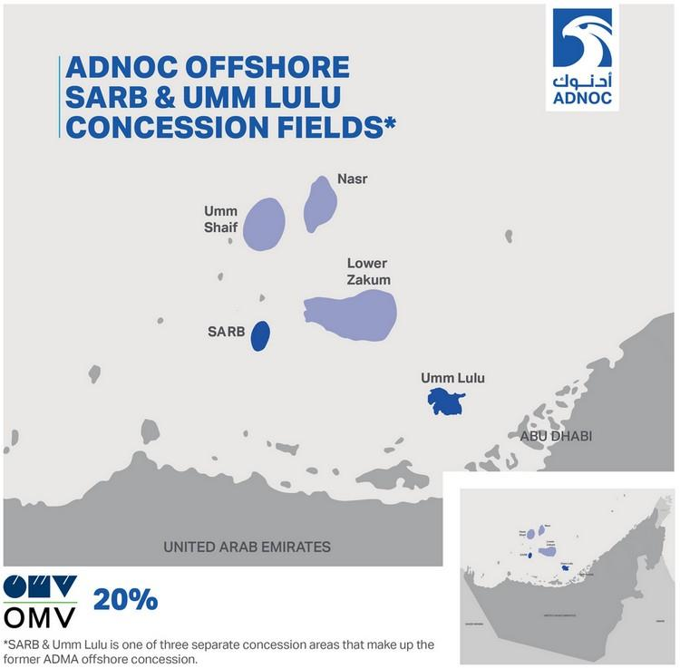 Uae Omv And Adnoc Sign A New Offshore Concession Agreement